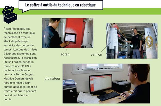 coffre_outils_robotique