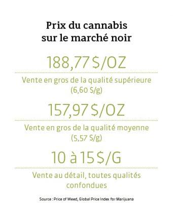 prix_cannabis_marche_noir