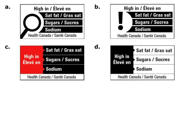 Les types d'étiquetage envisagés pour les produits alimentaires préemballés qui contiennent plus que le seuil établi de gras saturé, de sodium ou de sucre. Le fromage, par exemple, pourrait être visé.