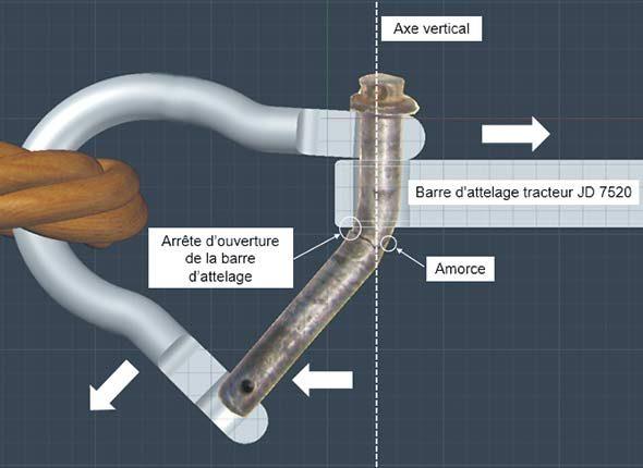 Le diamètre insuffisant de la goupille crée un point de pression à l'origine du bris, car il est trop petit par rapport à l'orifice de la barre d'attache du tracteur. Crédit photo : CNESST