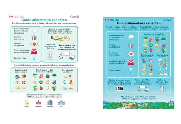 Ce concept a été préféré lors des groupes de discussion portant sur l'aspect visuel du nouveau Guide alimentaire canadien. Crédit photo : Earnscliffe Strategy Group