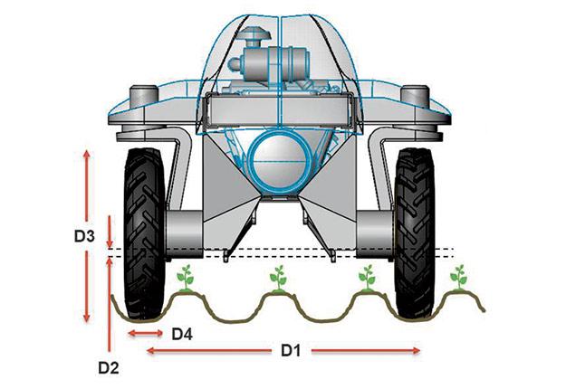 Le futur tracteur autonome sarcleur coûtera environ 500000$ à produire.