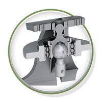 En faisant tourner les bagues de commande extérieures à l'aide d'un actionneur simple à faible puissance, on parvient à orienter le positionnement des galets.