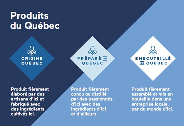 Les nouvelles affiches Préparé au Québec et Embouteillé au Québec cohabiteront désormais avec la mention Origine Québec à la SAQ. Photo : Gracieuseté de la SAQ